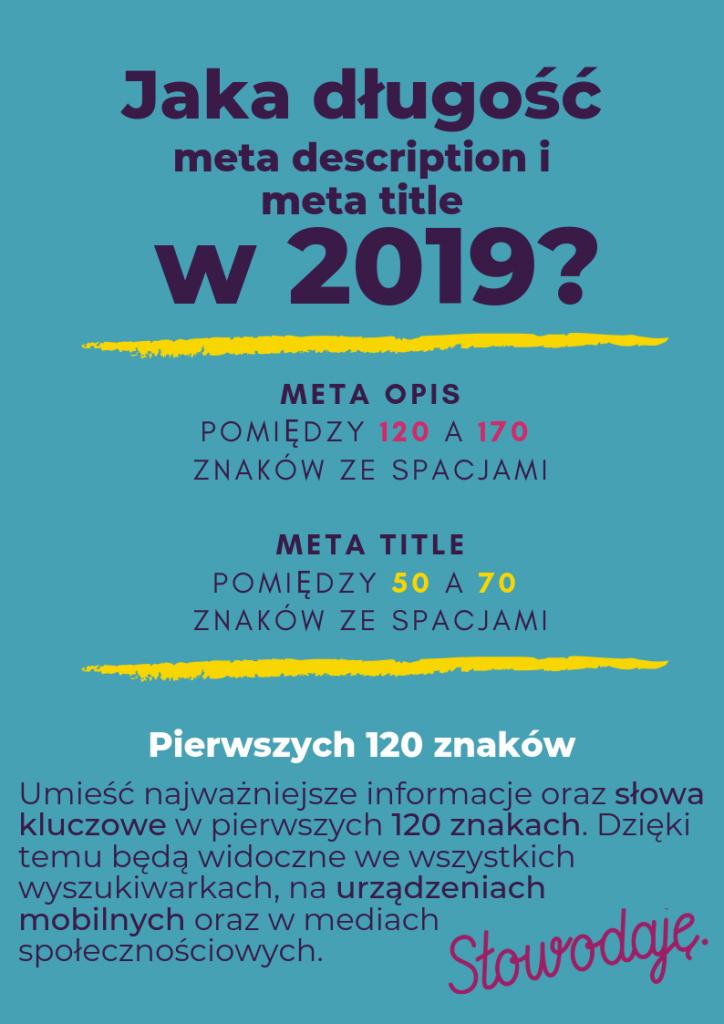 meta tagi jaka długość 2019