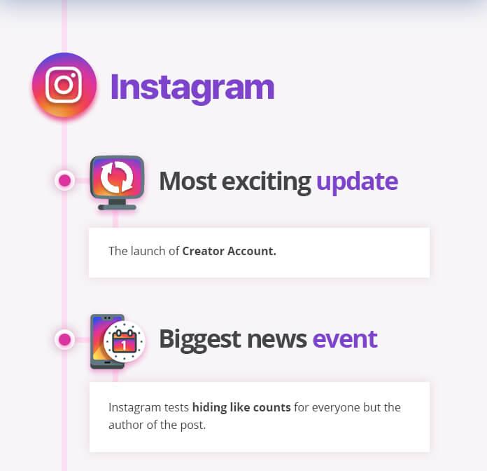instagram w 2019